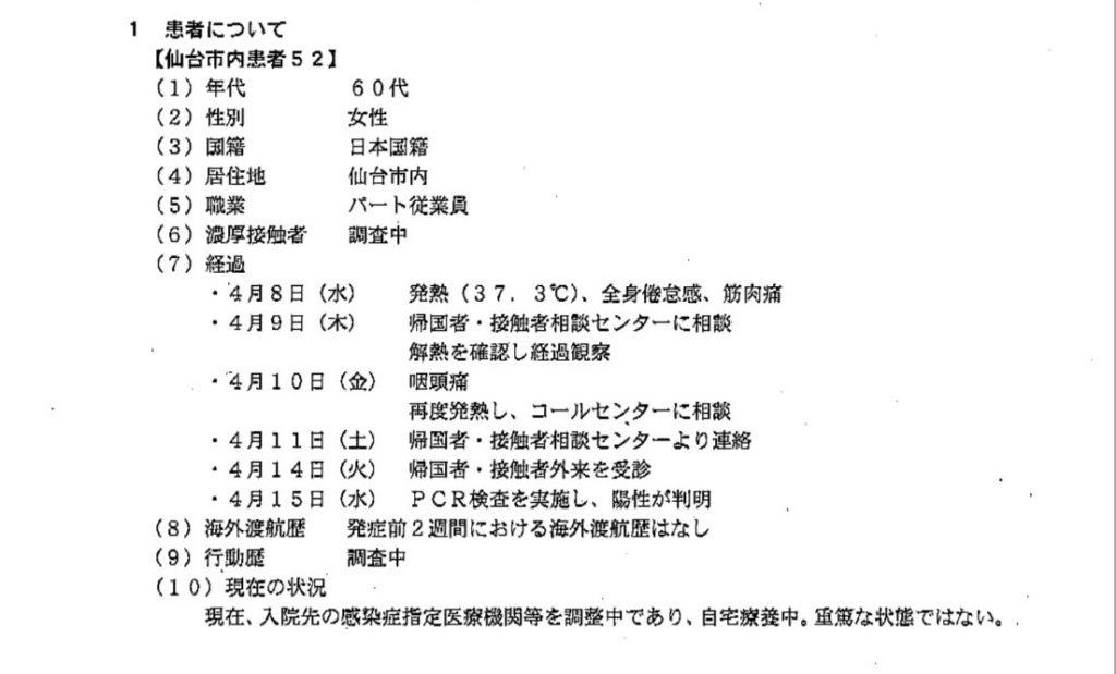 西友仙台コロナ