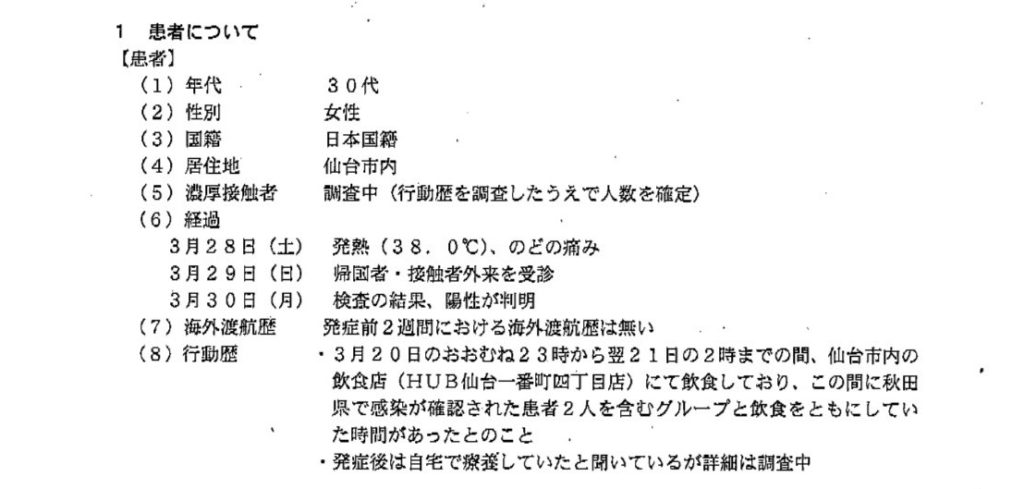 仙台コロナきらやか銀行