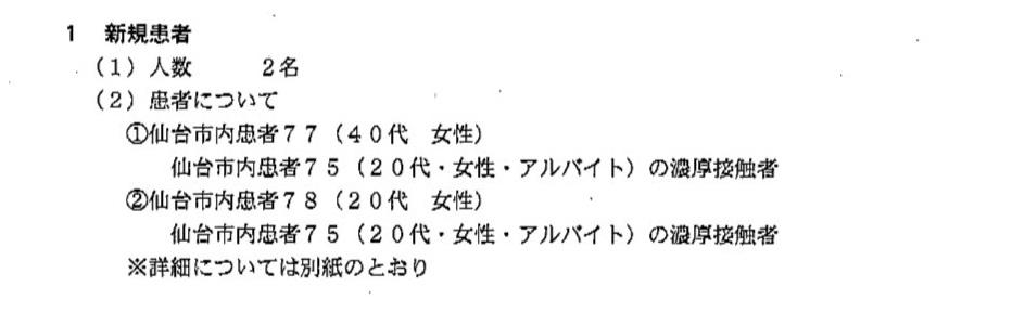 仙台コロナ 仙台75濃厚接触者