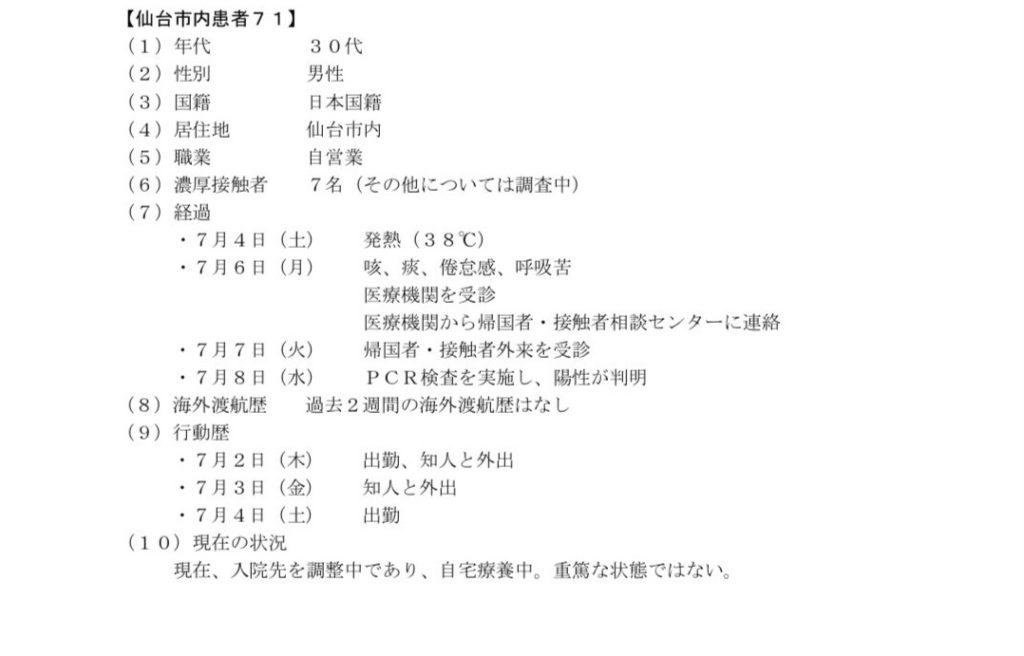 仙台コロナ 自営業