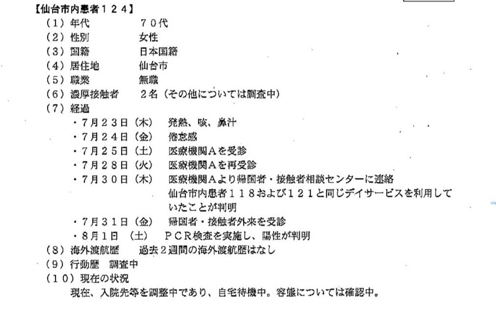 仙台コロナ 70代